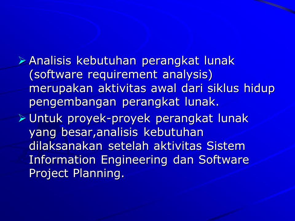 Analisis kebutuhan perangkat lunak (software requirement analysis) merupakan aktivitas awal dari siklus hidup pengembangan perangkat lunak.