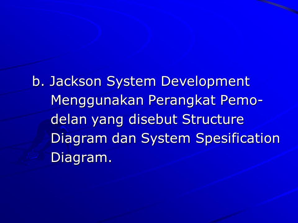 b. Jackson System Development