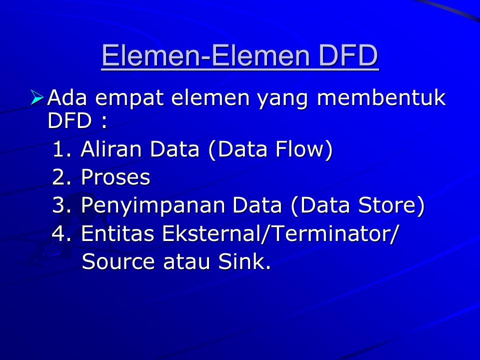 Elemen-Elemen DFD Ada empat elemen yang membentuk DFD :