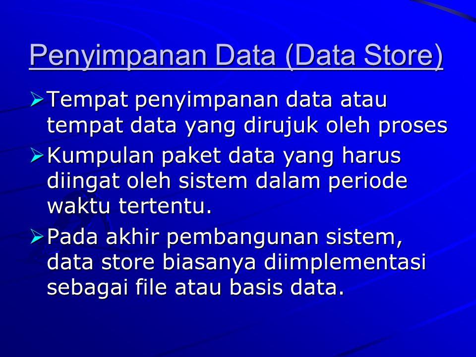 Penyimpanan Data (Data Store)