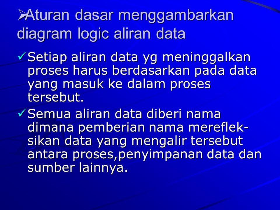 Aturan dasar menggambarkan diagram logic aliran data