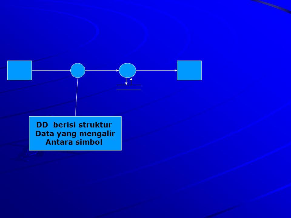 DD berisi struktur Data yang mengalir Antara simbol
