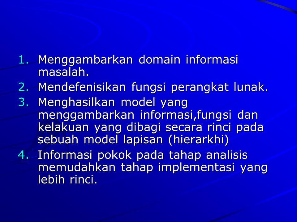Menggambarkan domain informasi masalah.