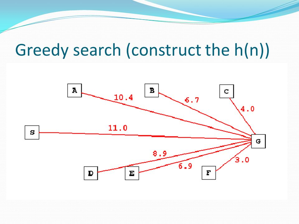 Greedy search (construct the h(n))