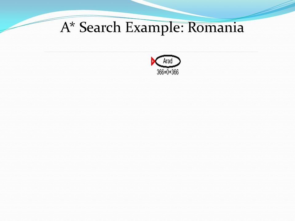 A* Search Example: Romania