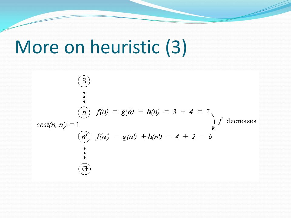 More on heuristic (3)