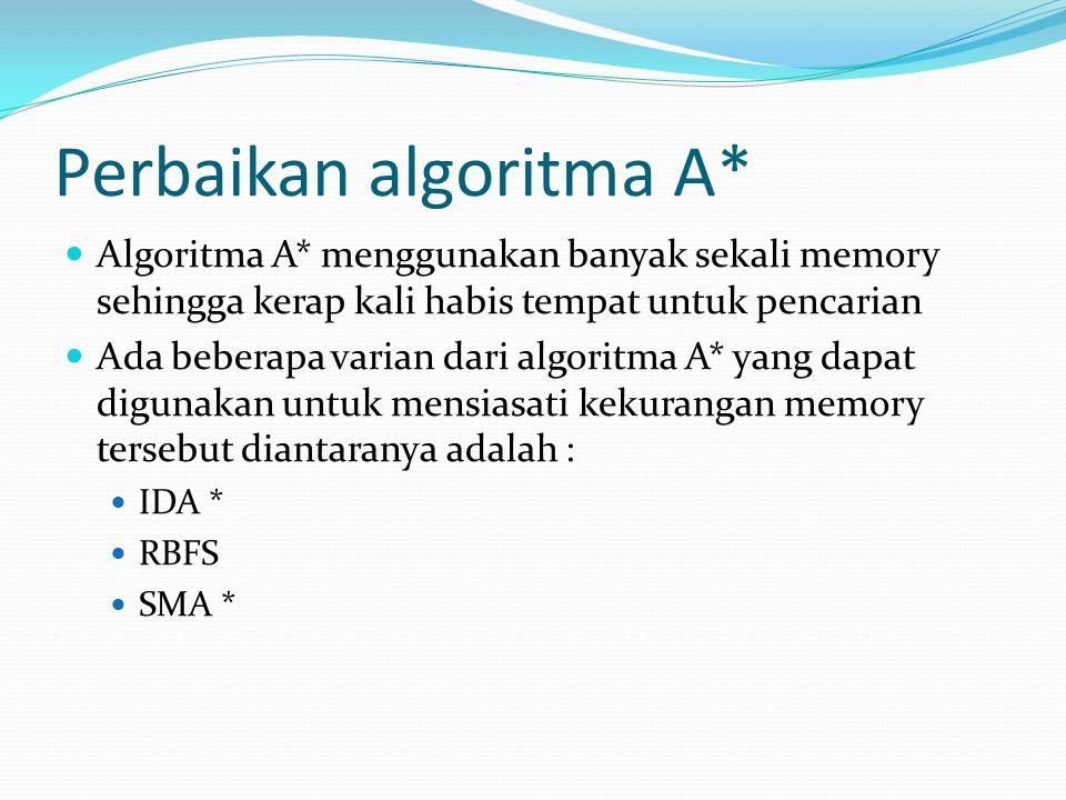 Perbaikan algoritma A*