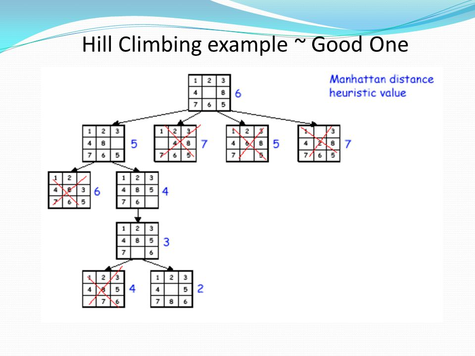 Hill Climbing example ~ Good One