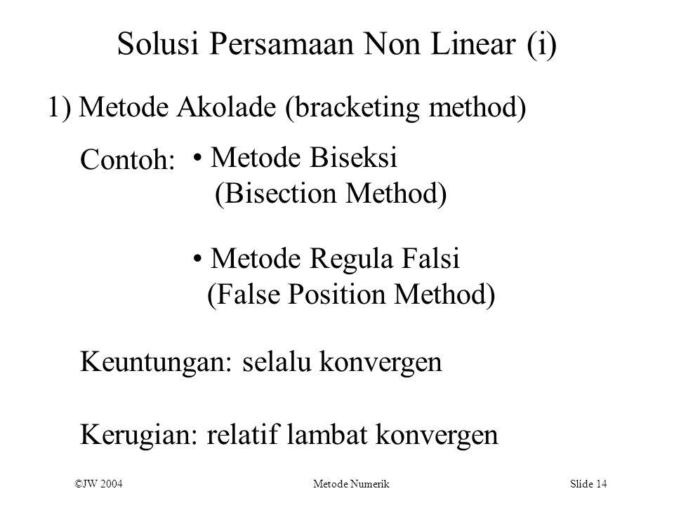 Solusi Persamaan Non Linear (i)