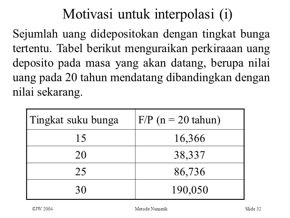 Motivasi untuk interpolasi (i)