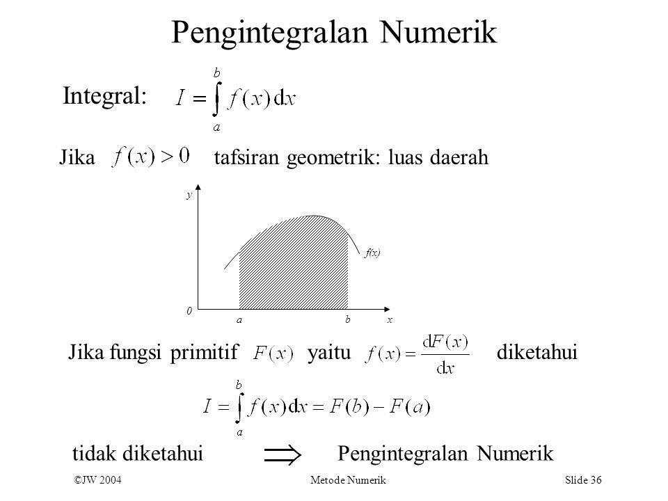 Pengintegralan Numerik