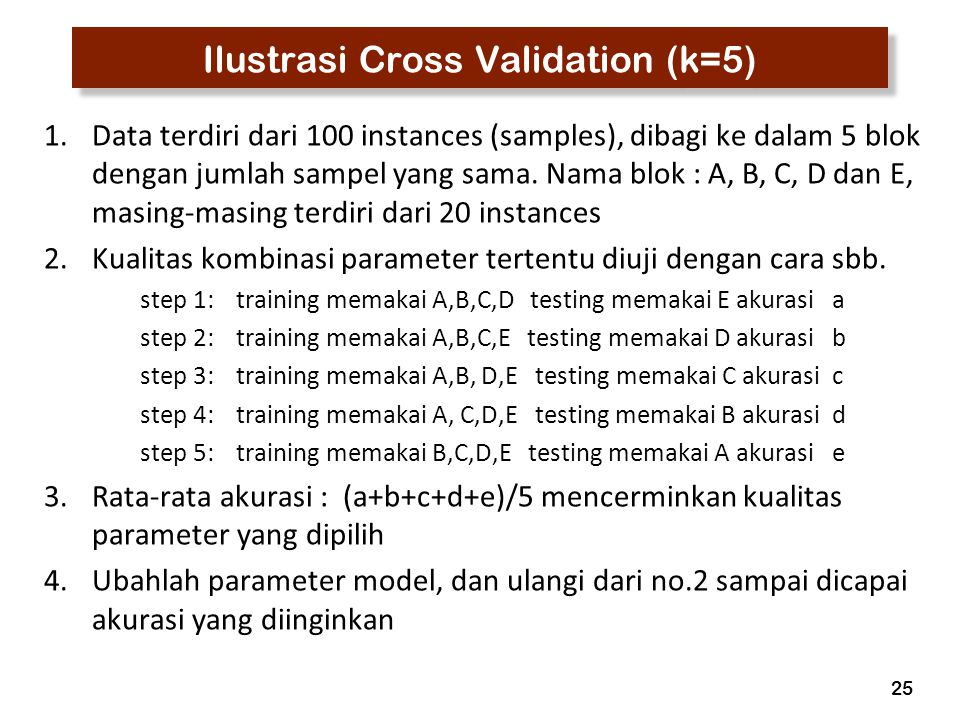 Ilustrasi Cross Validation (k=5)