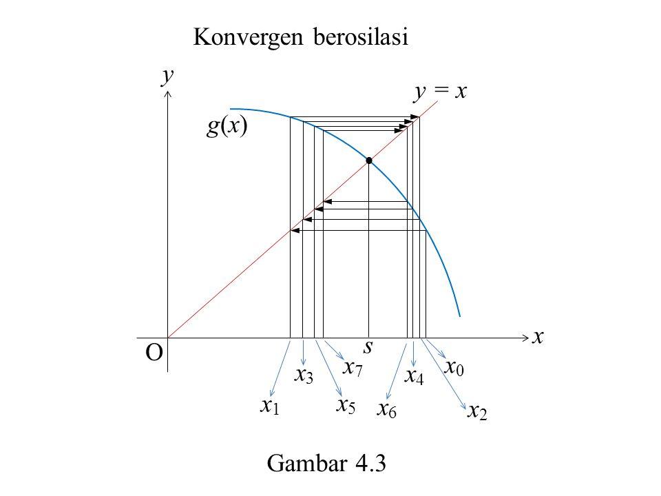 Konvergen berosilasi y y = x g(x) x s O x7 x0 x3 x4 x1 x5 x6 x2