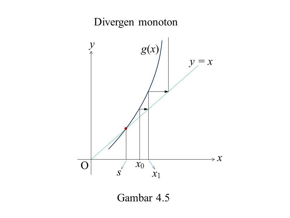 Divergen monoton y g(x) y = x  x x0 O s x1 Gambar 4.5