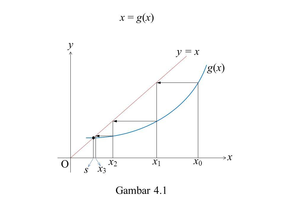 x = g(x) y y = x g(x)  x x2 x1 x0 O s x3 Gambar 4.1