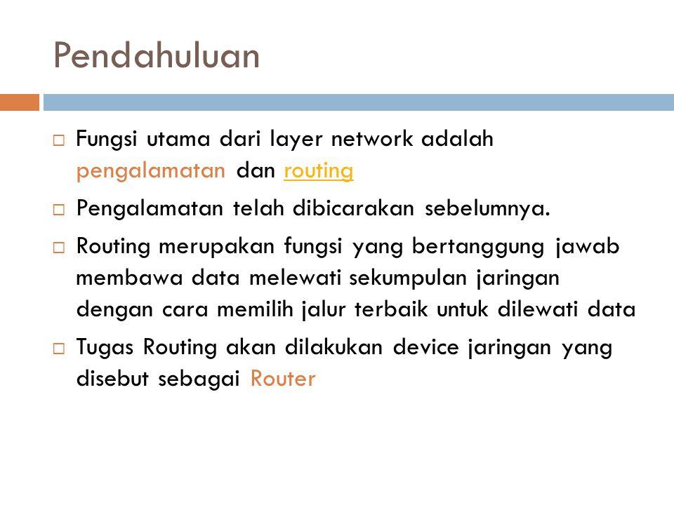 Pendahuluan Fungsi utama dari layer network adalah pengalamatan dan routing. Pengalamatan telah dibicarakan sebelumnya.