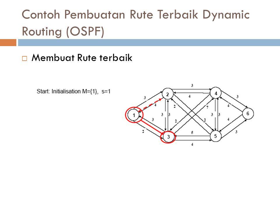 Contoh Pembuatan Rute Terbaik Dynamic Routing (OSPF)