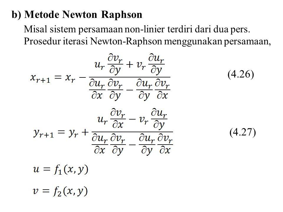 b) Metode Newton Raphson