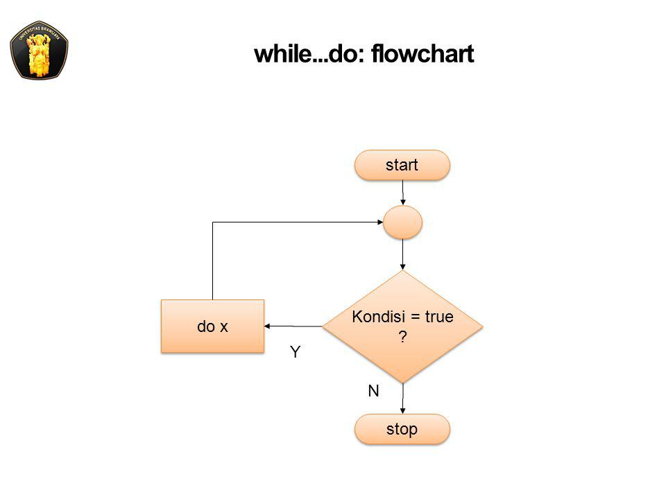 while...do: flowchart do x Kondisi = true start Y N stop
