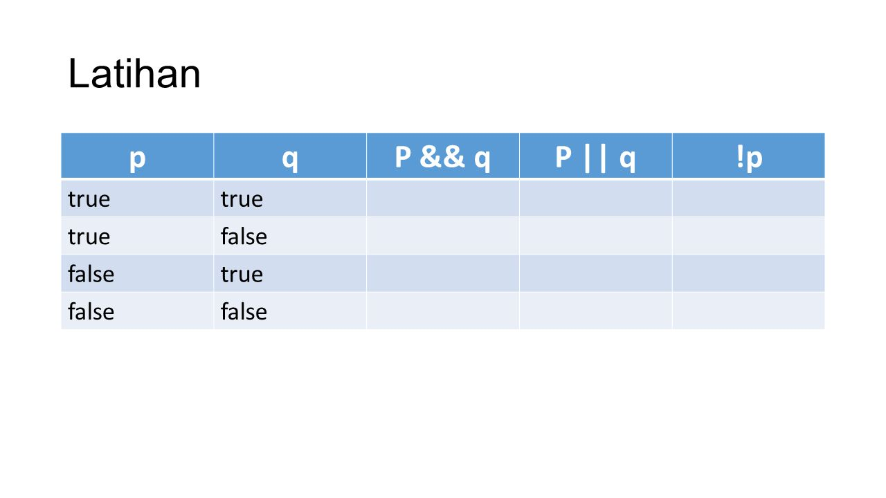 Latihan p q P && q P || q !p true false