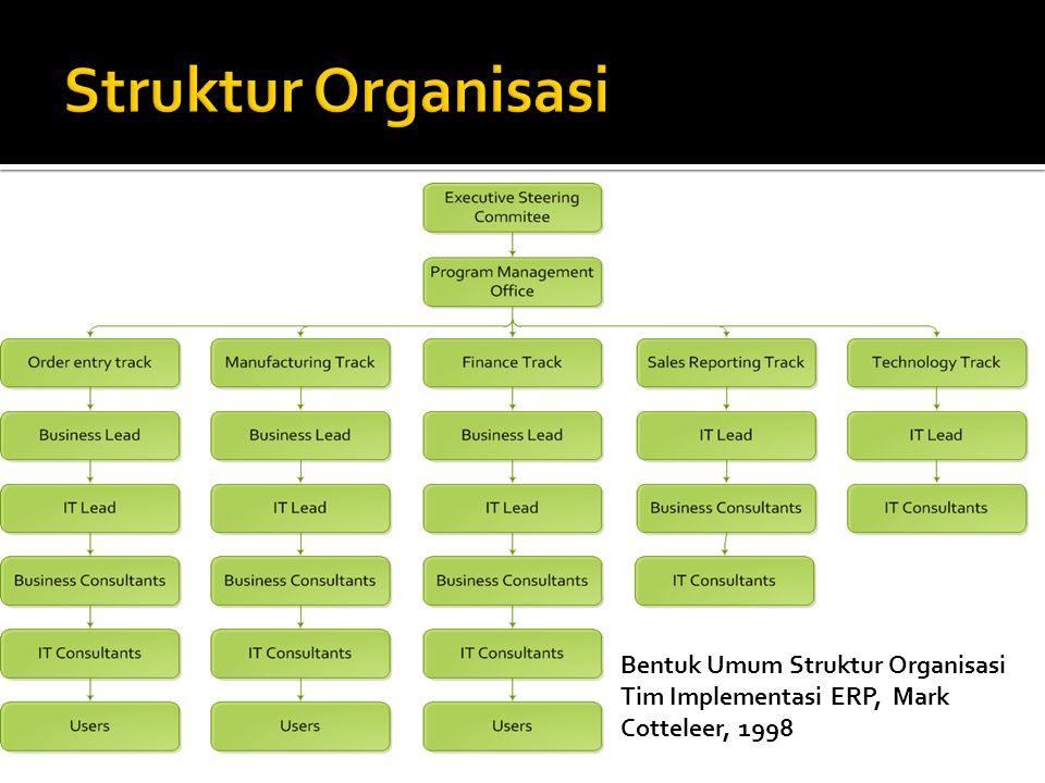 Struktur Organisasi Bentuk Umum Struktur Organisasi
