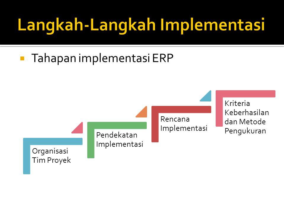 Langkah-Langkah Implementasi