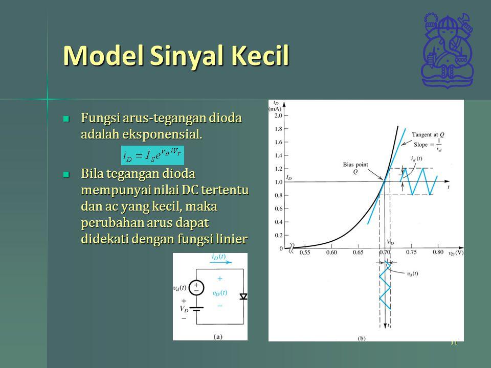 Model Sinyal Kecil Fungsi arus-tegangan dioda adalah eksponensial.