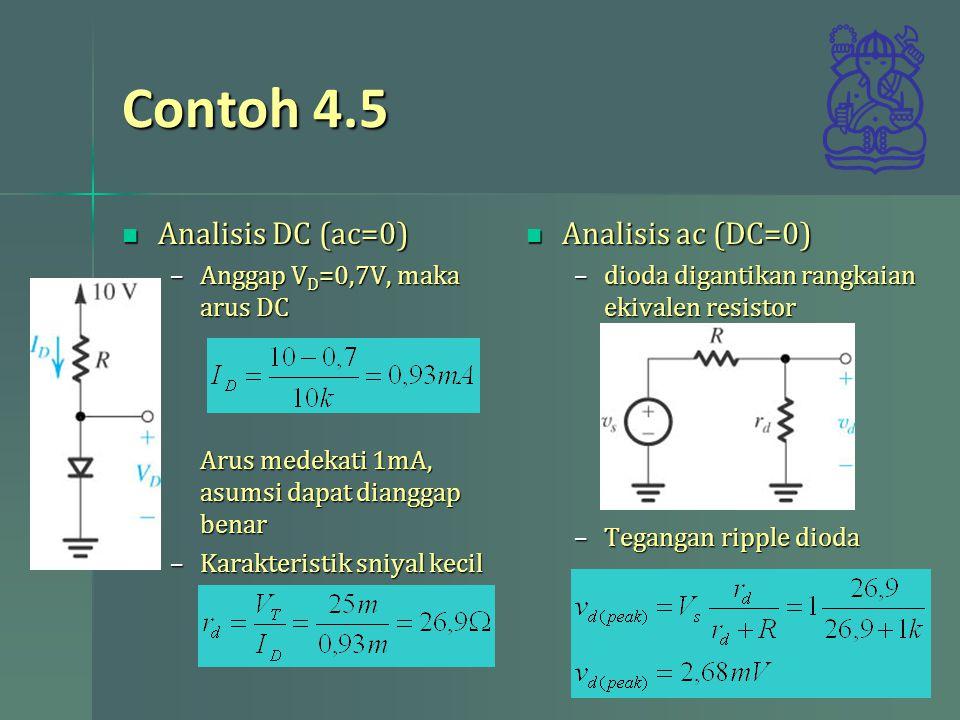 Contoh 4.5 Analisis DC (ac=0) Analisis ac (DC=0)