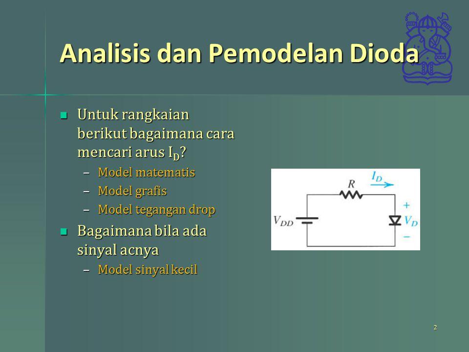 Analisis dan Pemodelan Dioda
