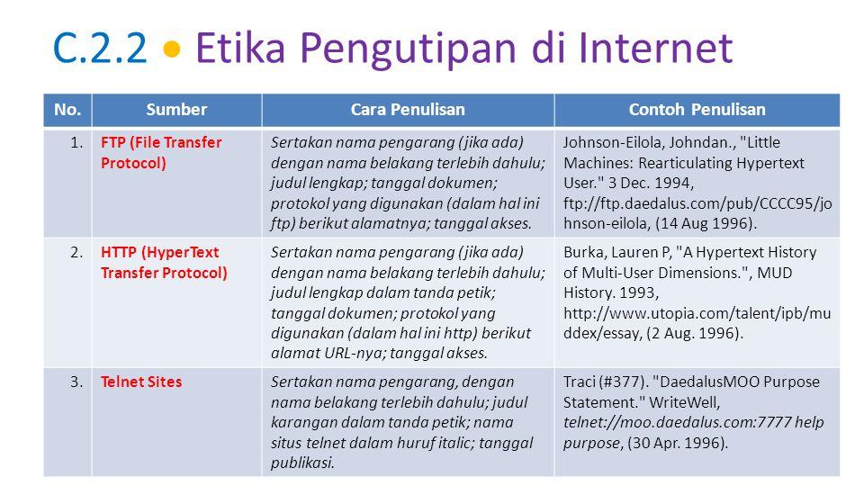 C.2.2  Etika Pengutipan di Internet