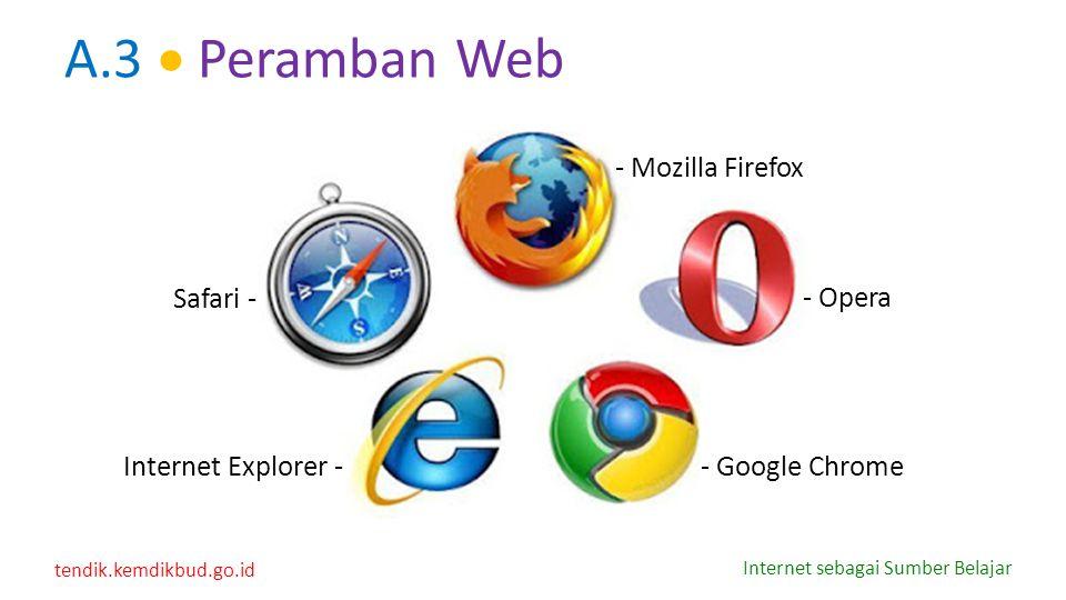 A.3  Peramban Web - Mozilla Firefox Safari - - Opera