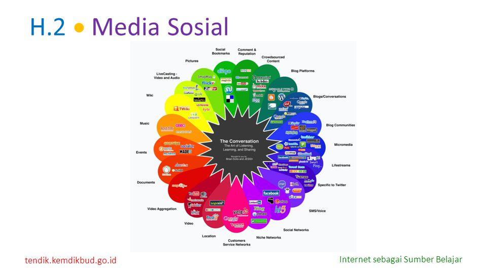 H.2  Media Sosial