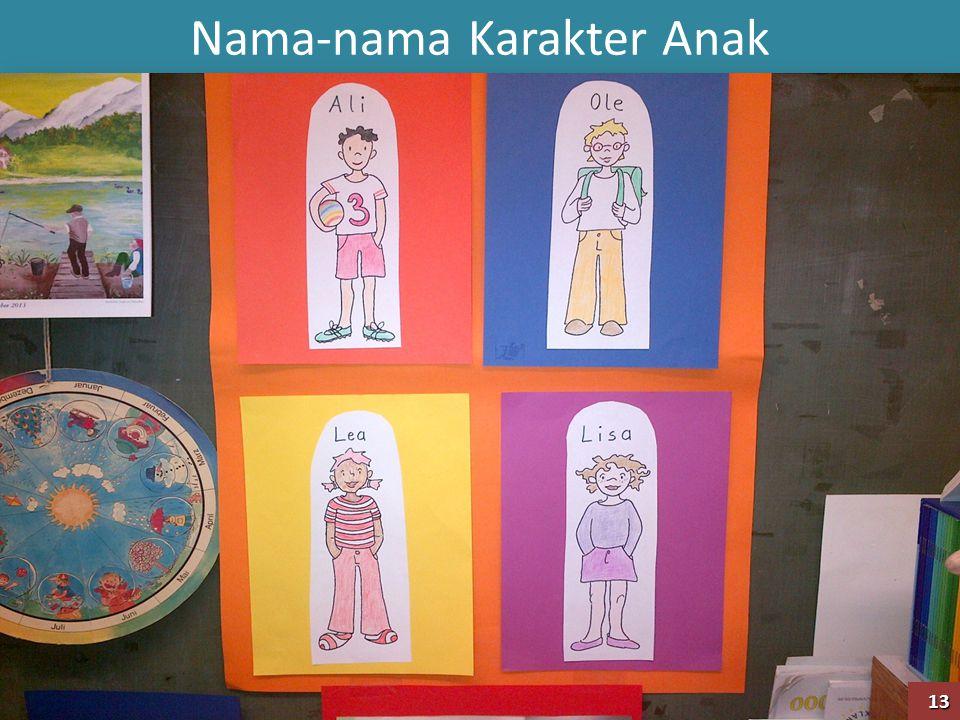 Nama-nama Karakter Anak