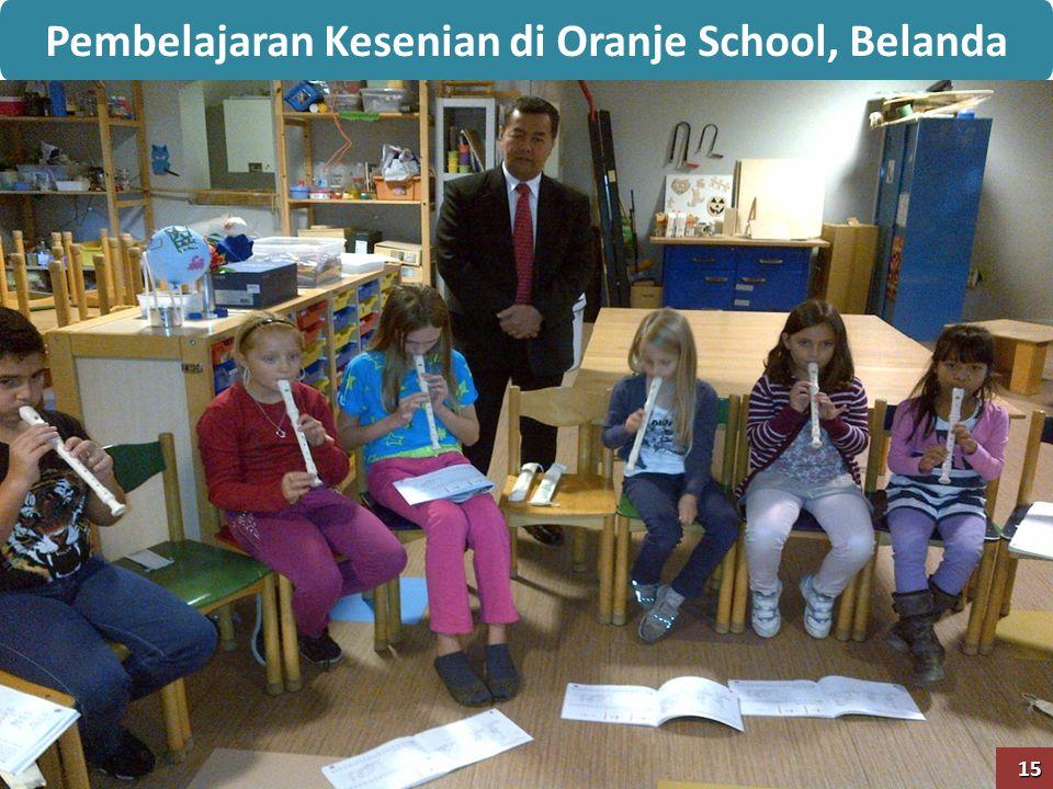 Pembelajaran Kesenian di Oranje School, Belanda