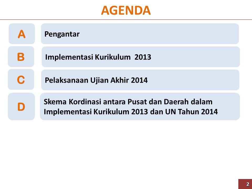 AGENDA A B C D Pengantar Implementasi Kurikulum 2013