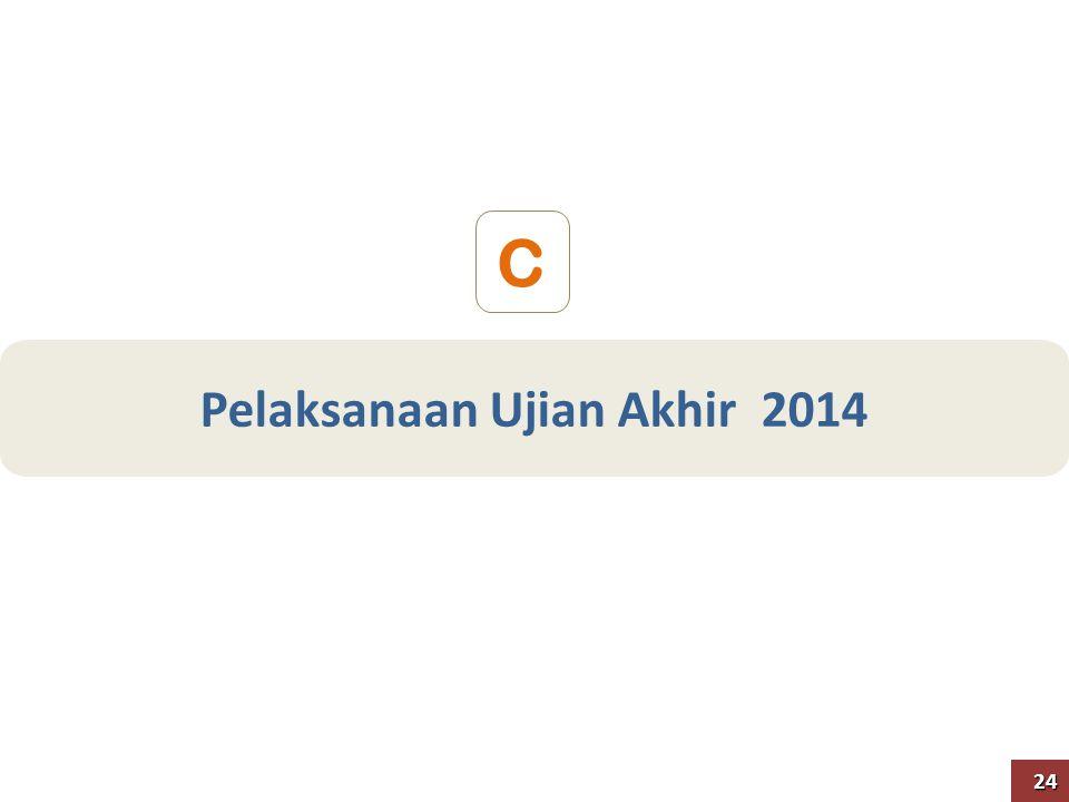 C Pelaksanaan Ujian Akhir 2014 24