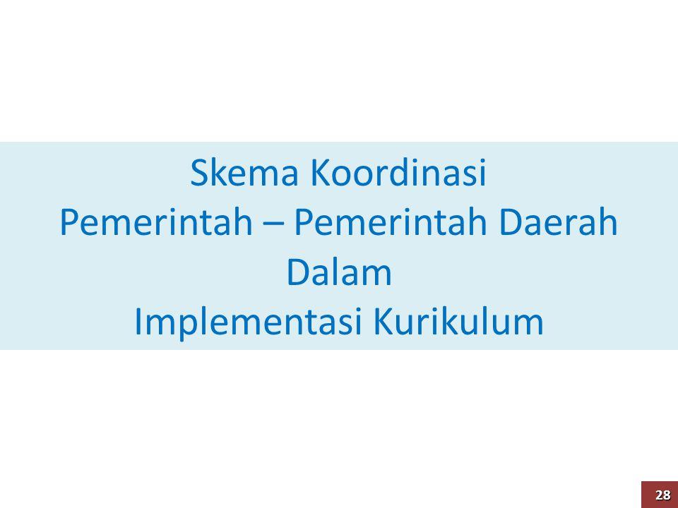 Skema Koordinasi Pemerintah – Pemerintah Daerah Dalam Implementasi Kurikulum