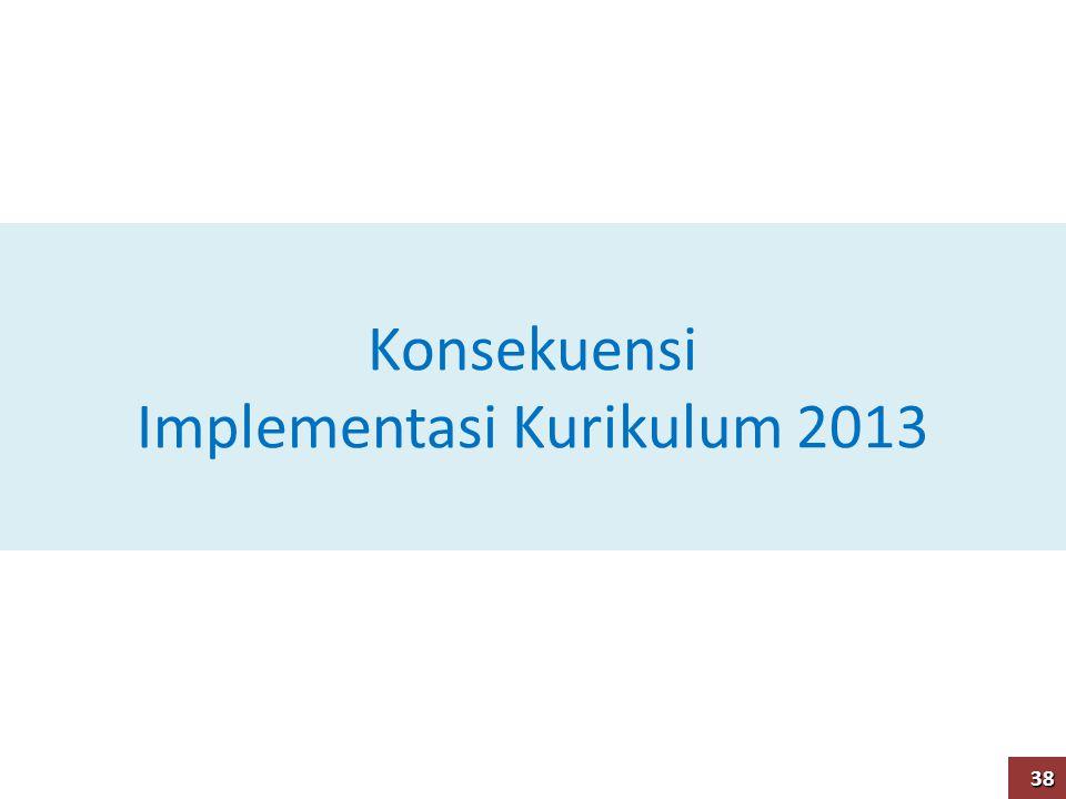 Konsekuensi Implementasi Kurikulum 2013