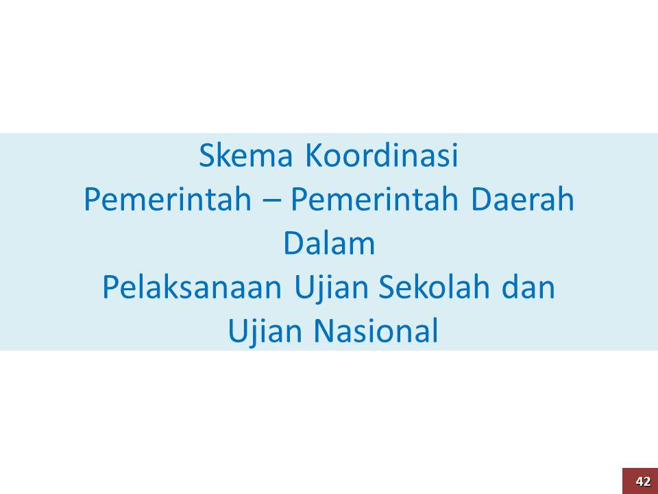 Skema Koordinasi Pemerintah – Pemerintah Daerah Dalam Pelaksanaan Ujian Sekolah dan Ujian Nasional