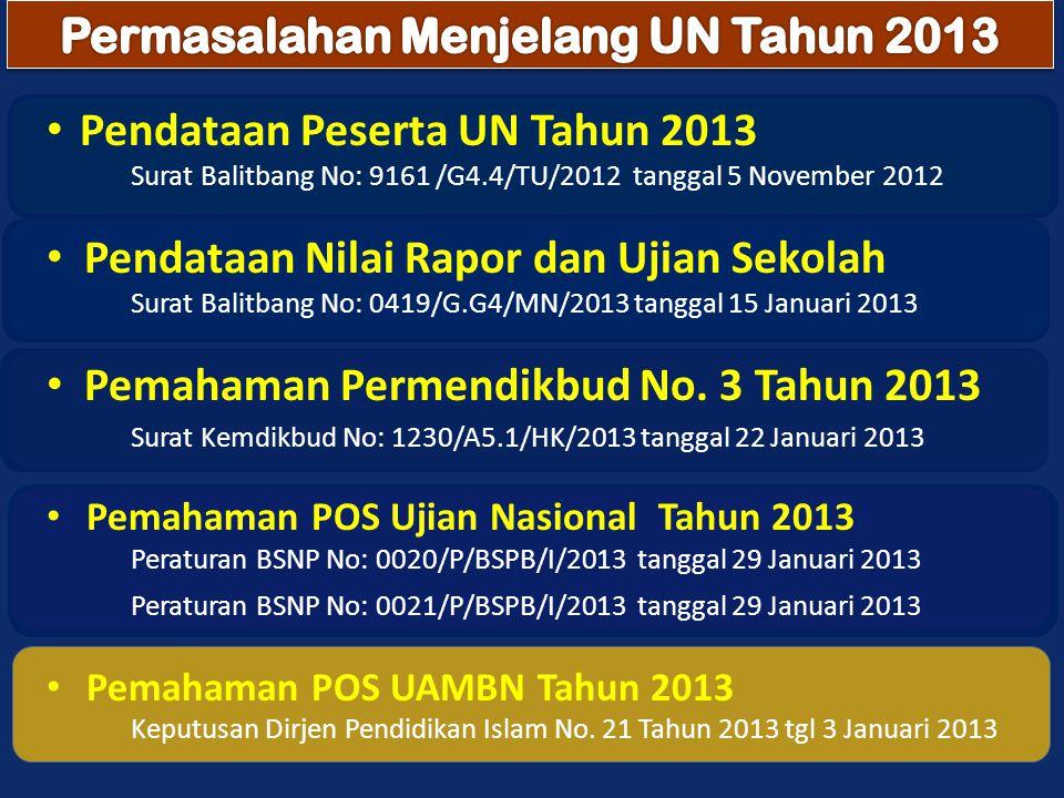 Permasalahan Menjelang UN Tahun 2013