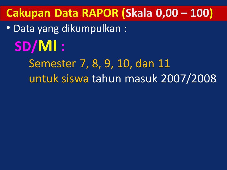 Cakupan Data RAPOR (Skala 0,00 – 100) Data yang dikumpulkan : SD/MI :