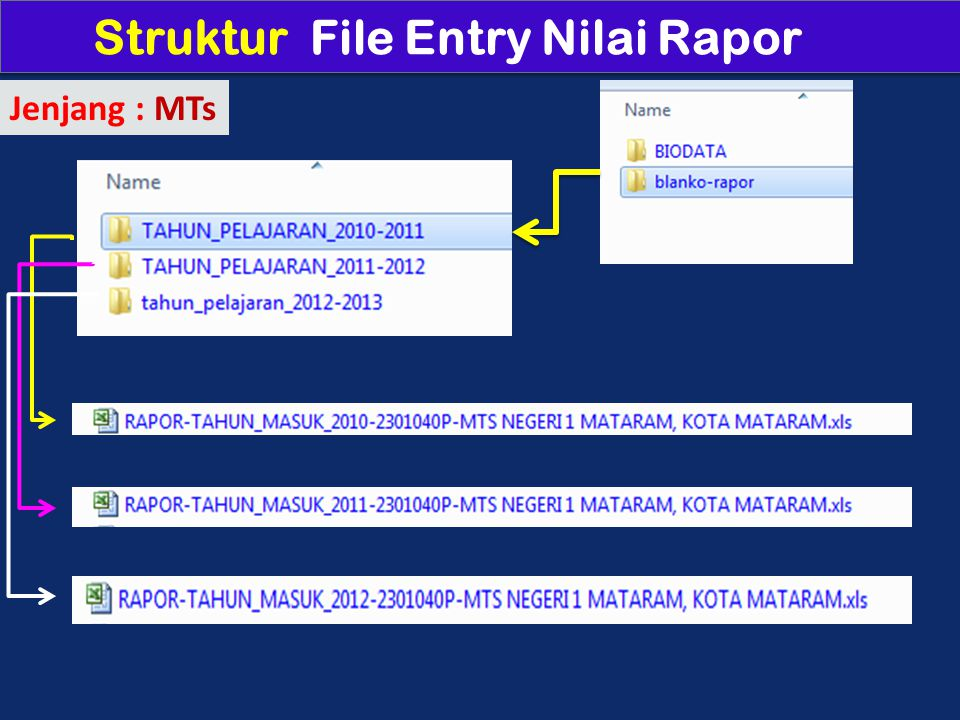 Struktur File Entry Nilai Rapor