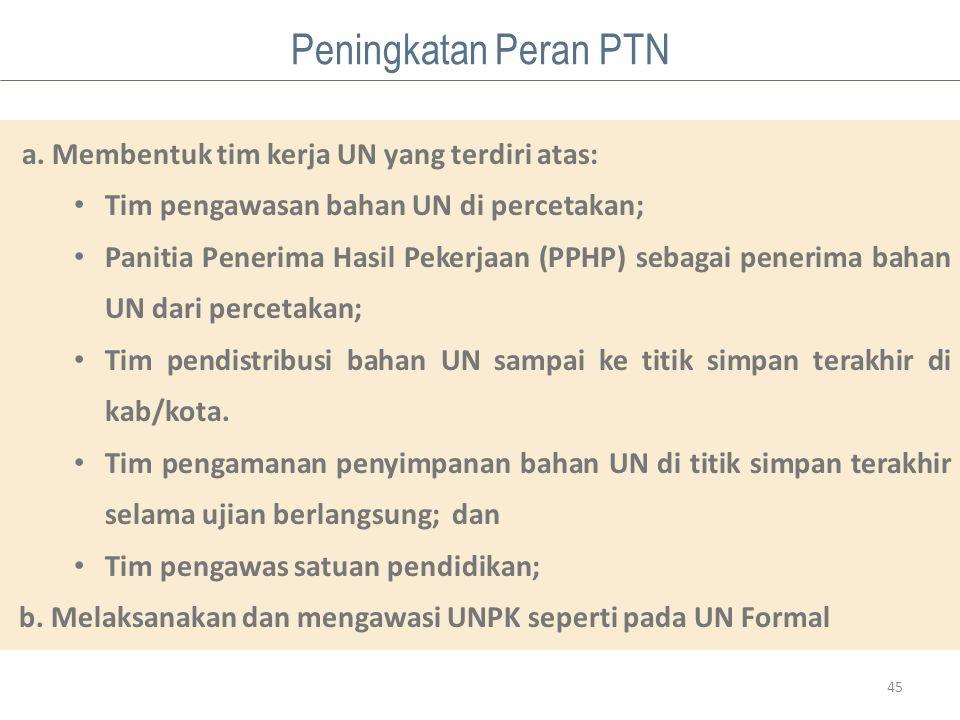 Peningkatan Peran PTN a. Membentuk tim kerja UN yang terdiri atas: