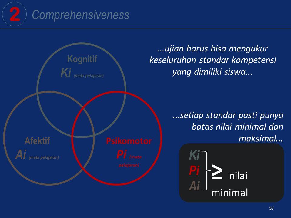 ≥ nilai minimal 2 Comprehensiveness Ki (mata pelajaran)