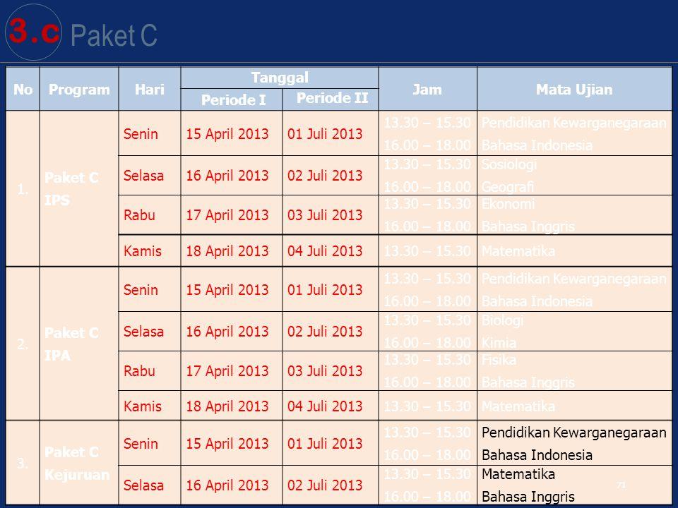 3.c Paket C No Program Hari Tanggal Jam Mata Ujian Periode I