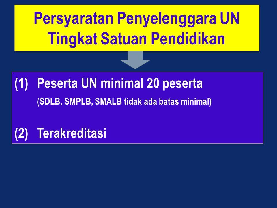 Persyaratan Penyelenggara UN Tingkat Satuan Pendidikan