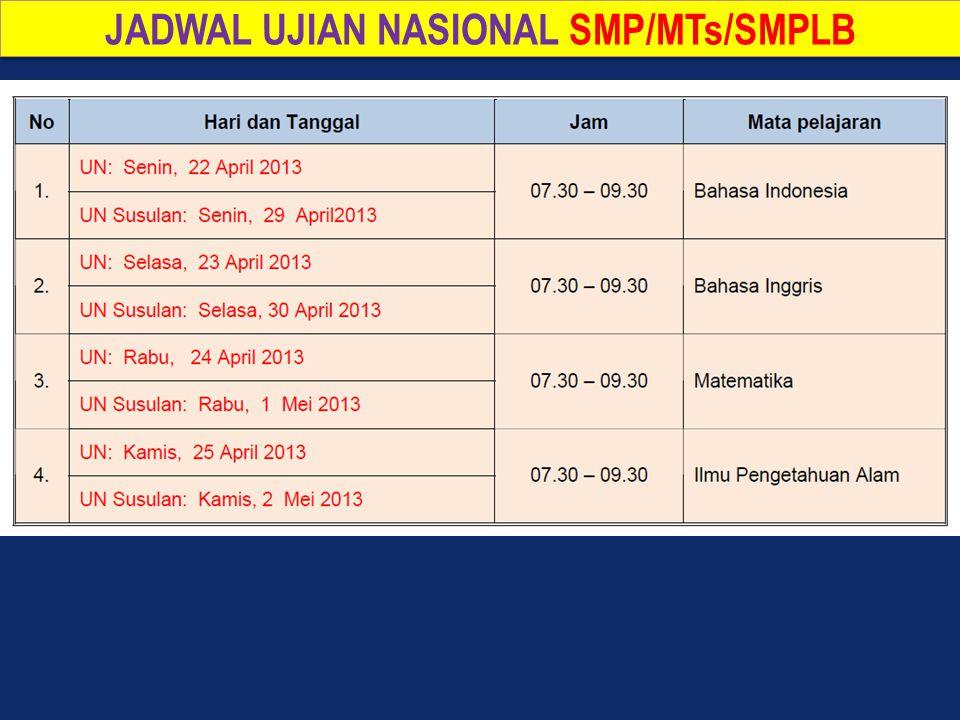 JADWAL UJIAN NASIONAL SMP/MTs/SMPLB