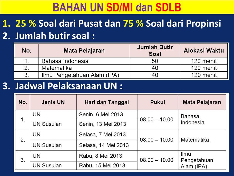 BAHAN UN SD/MI dan SDLB 25 % Soal dari Pusat dan 75 % Soal dari Propinsi.