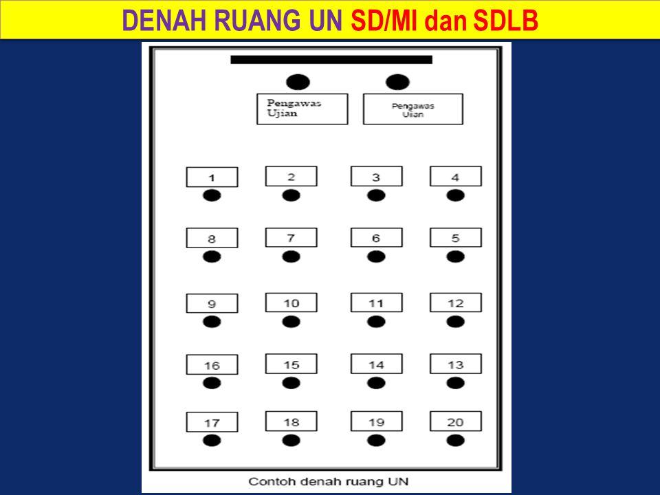 DENAH RUANG UN SD/MI dan SDLB