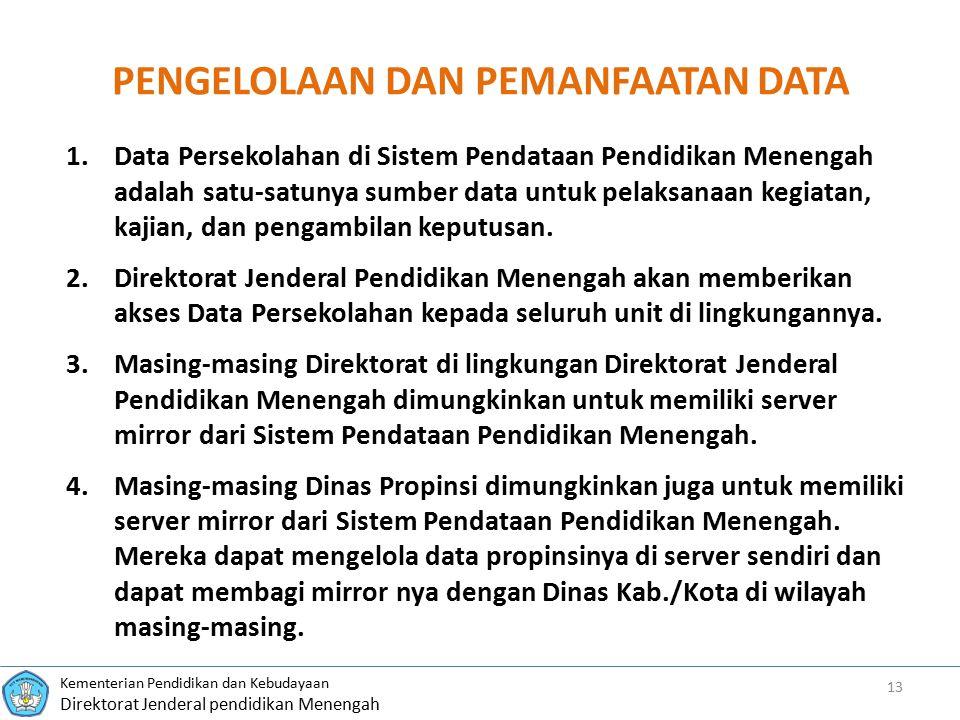 PENGELOLAAN DAN PEMANFAATAN DATA